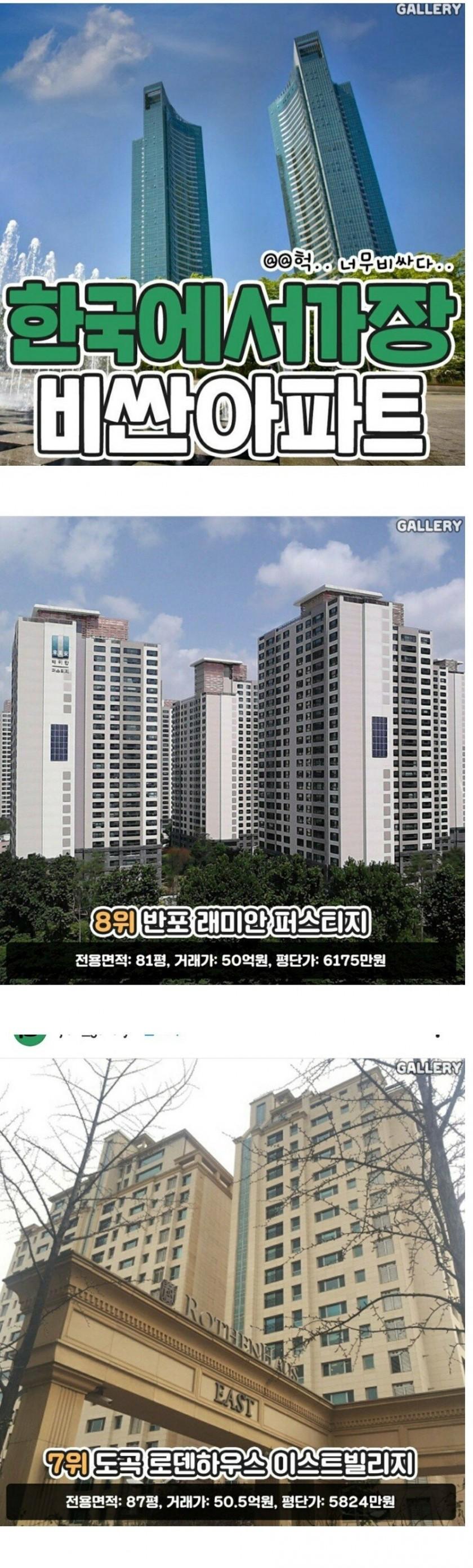 한국에서 가장 비싼 아파트